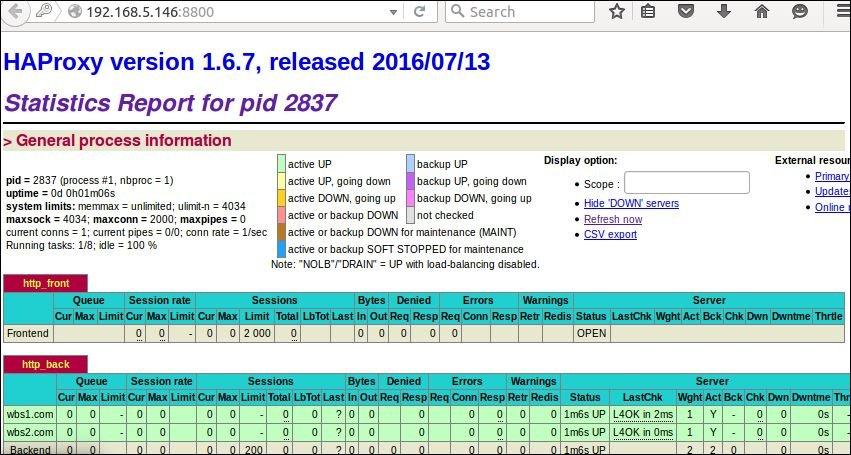 How to Install HAproxy Load Balancer in Ubuntu | LinuxHelp Tutorials