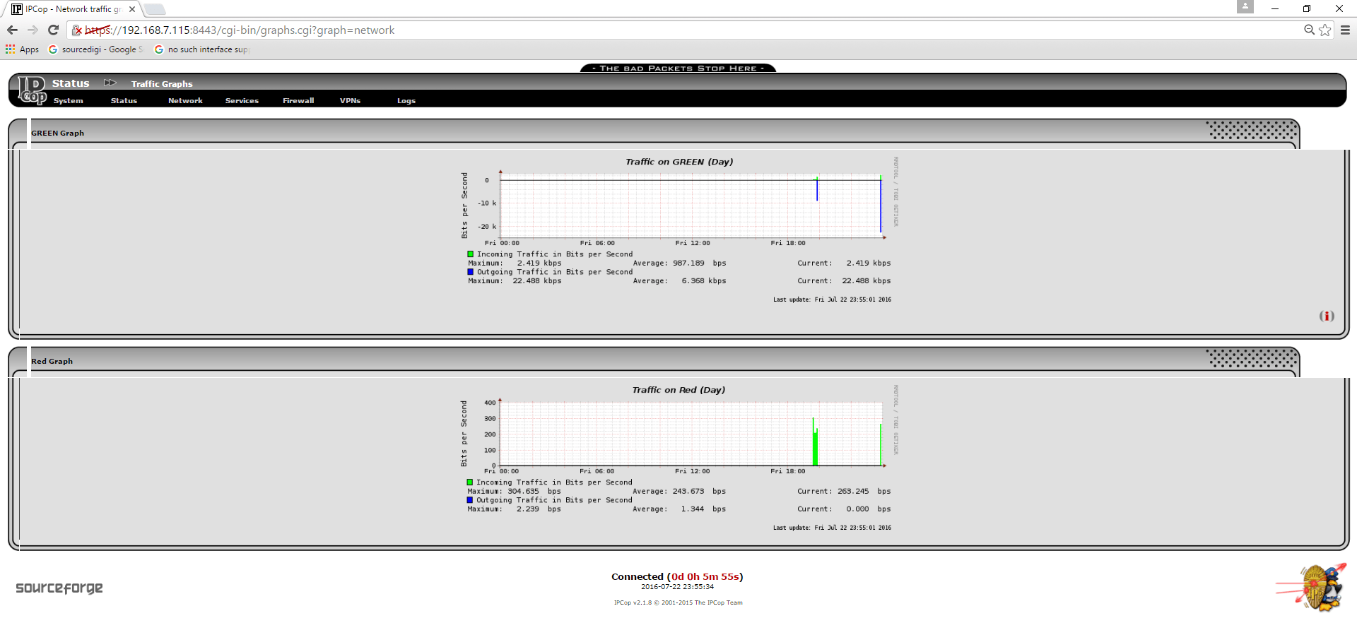 Installation-IPCop-manages-firewall-appliance-Linux-net-filter-framework-traffic-graphics