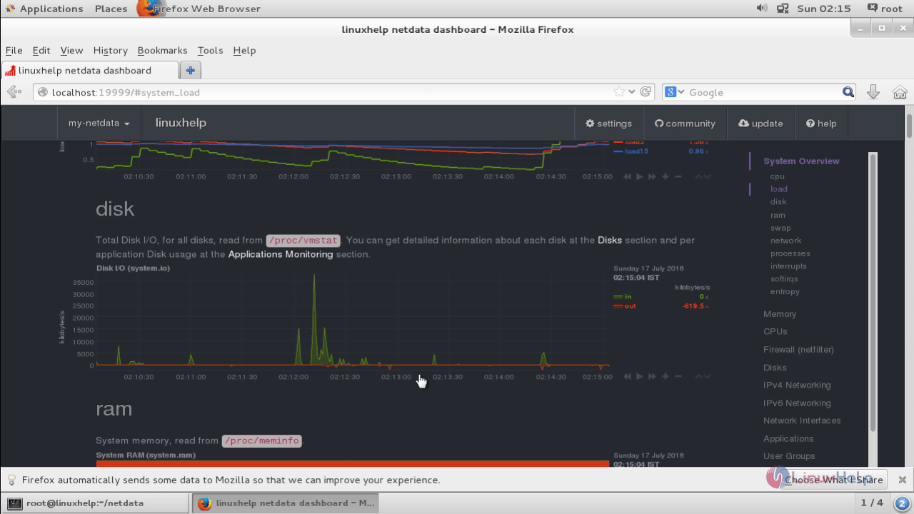 How to install Netdata performance Monitoring tool in centOS 7