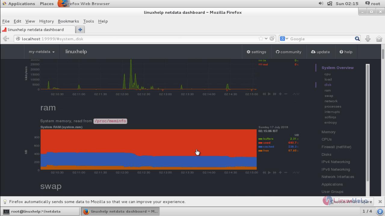 Installation-Netdata-performance-monitoring tool-monitor-system-performance-centos7-RAM-Memory-Usage