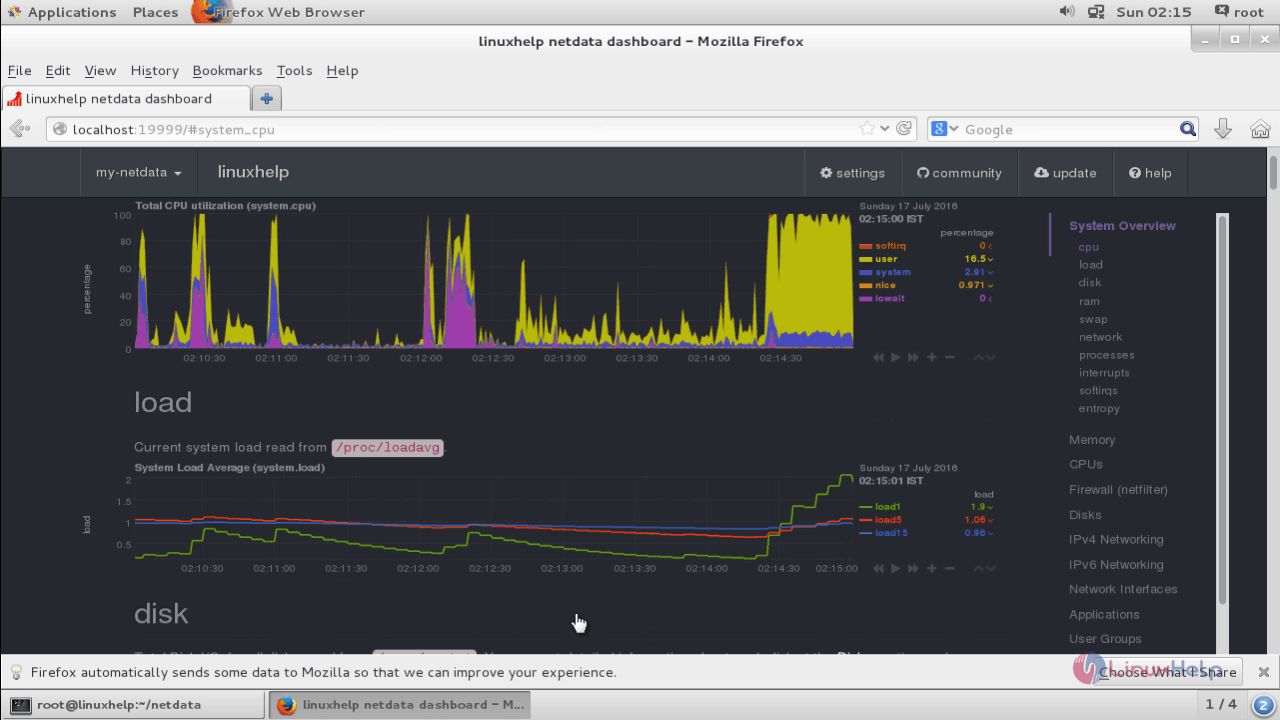 Installation-Netdata-performance-monitoring tool-monitor-system-performance-centos7-Load-for-the-system