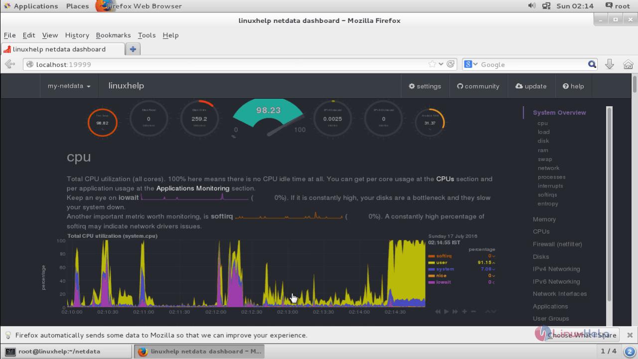 Installation-Netdata-performance-monitoring tool-monitor-system-performance-centos7-CPU-Usage